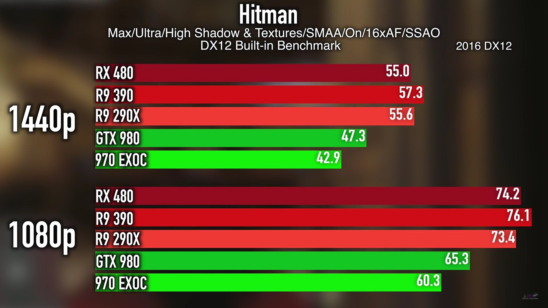 Vulkan and DirectX 12 expose the best the RX 480 has to offer
