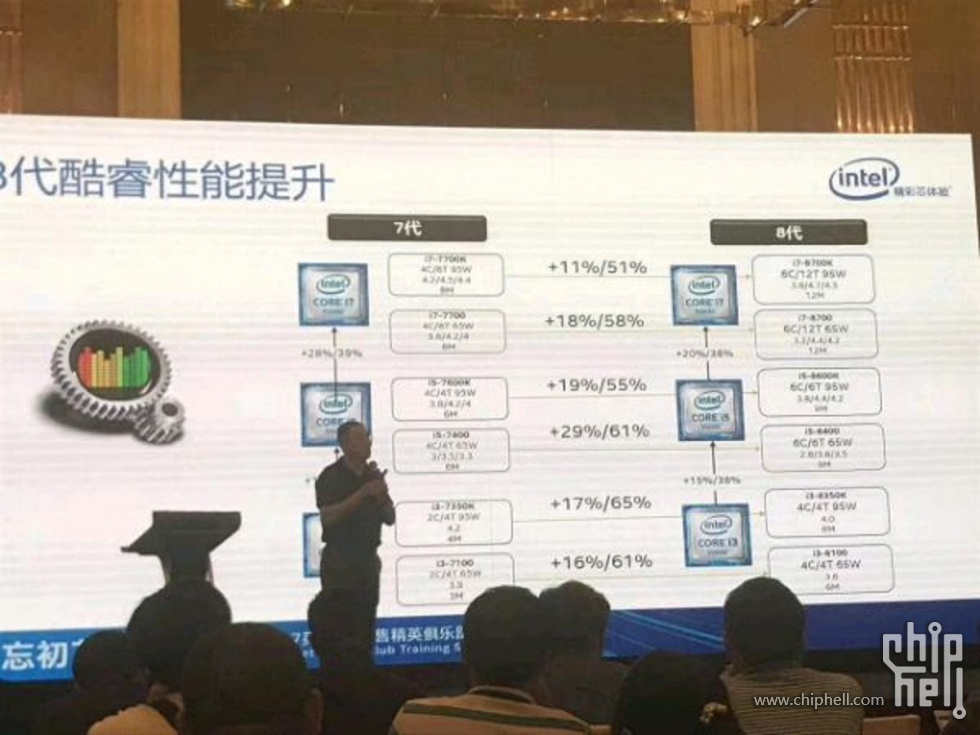 Intel sheds light on what comes after Coffee Lake