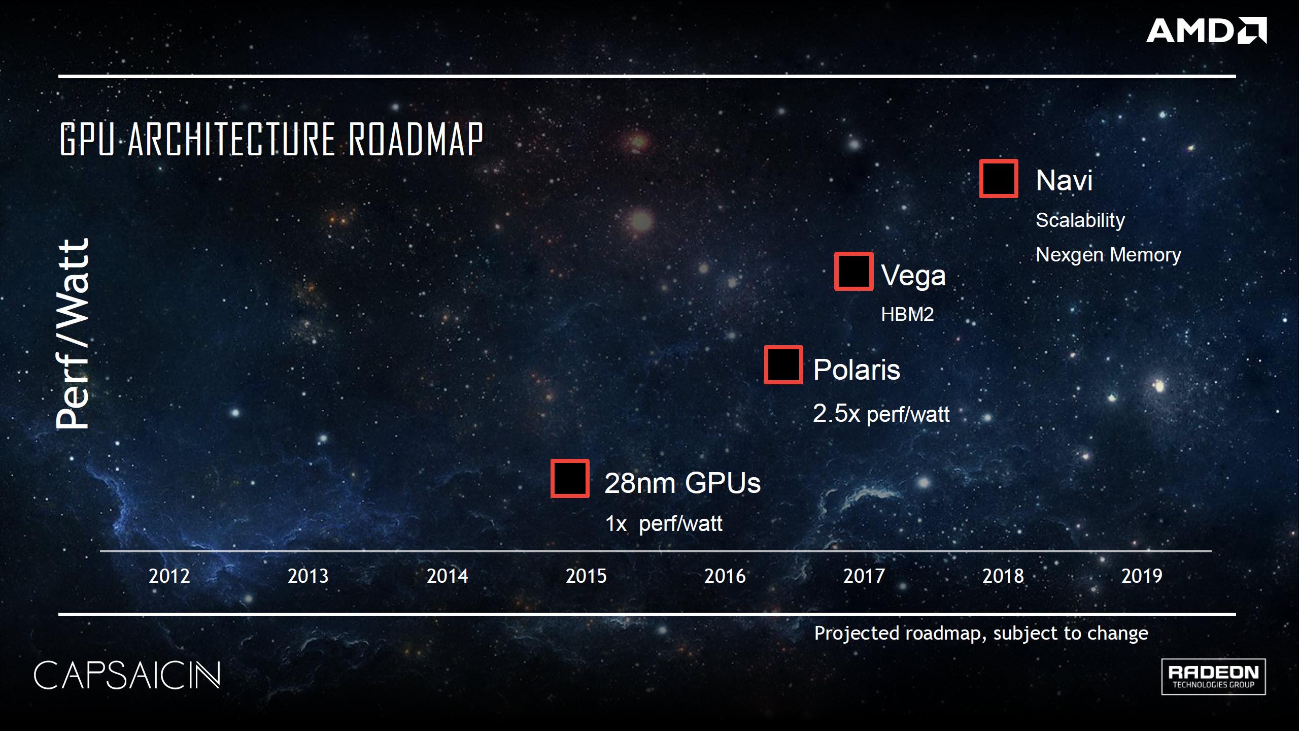 AMD Radeon RX Vega 64 package includes dead Vega GPU