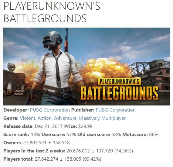 PUBG Xbox One Update Slightly Improves Framerate
