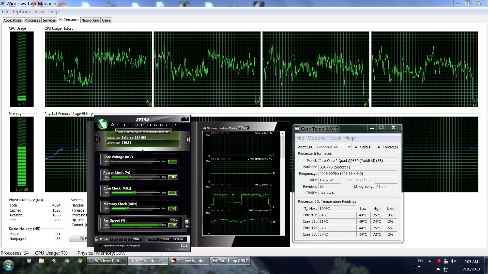 Shadow Warrior PC Performance