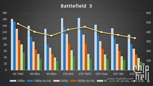 GeForce-GTX-780-Ti-Battlefield-3
