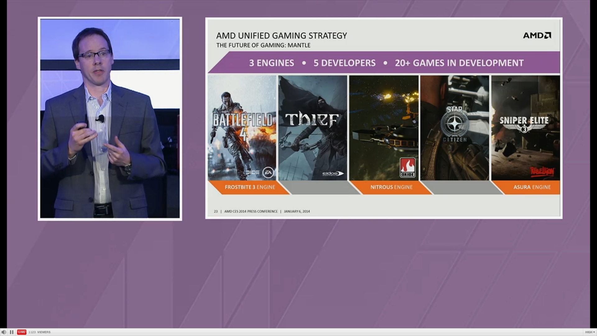 AMD Mantle games