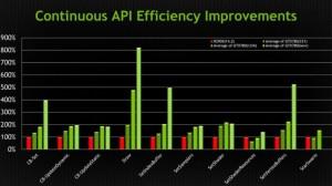DirectX-11-API-Enhancements-635x357