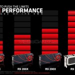 AMD-Radeon-R9-295X2-Presentation-5