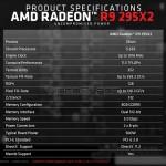 AMD-Radeon-R9-295X2-Presentation-6