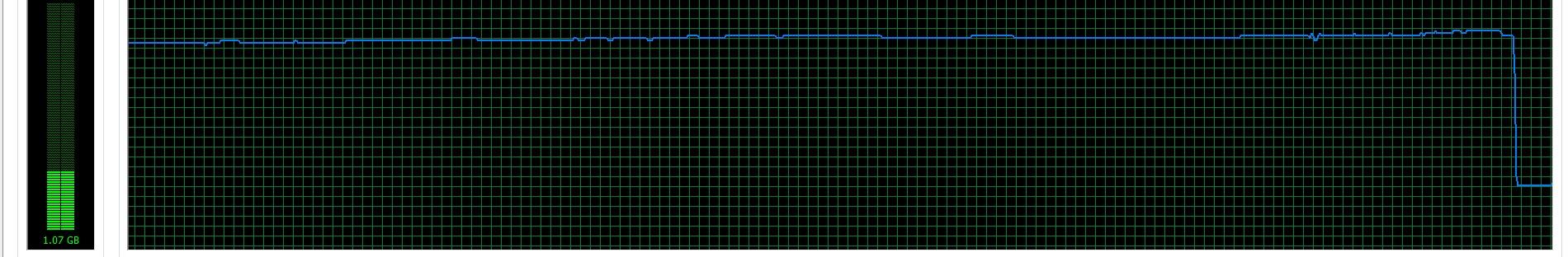 WD RAM Usage