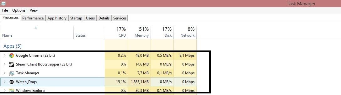 WD - RAM Usage