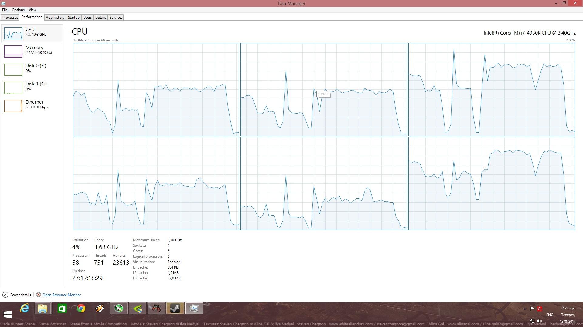 Risen 3 CPU Performance