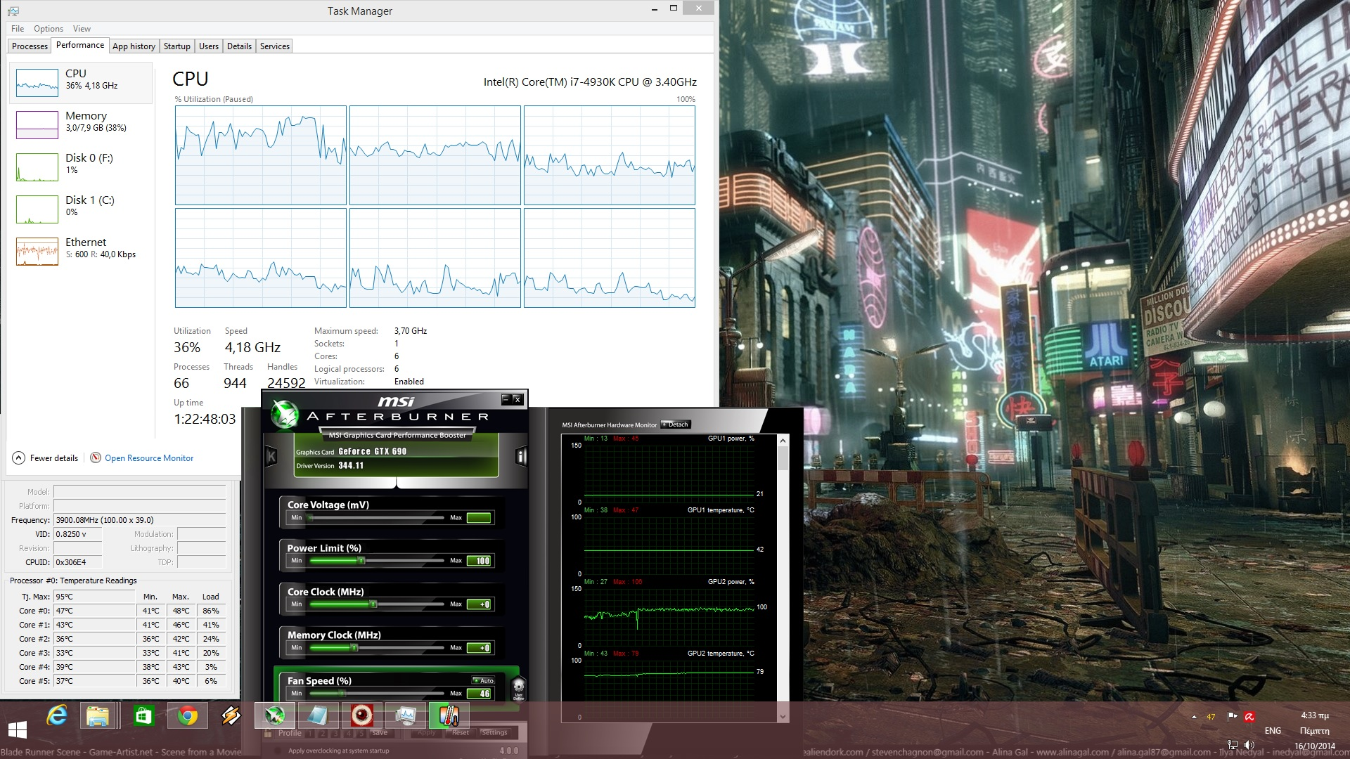 The Evil Within CPU graph