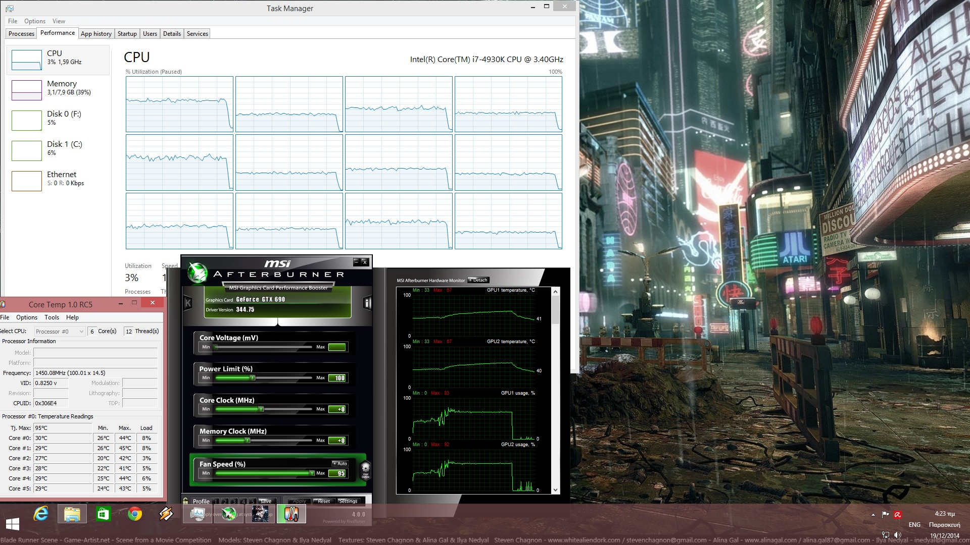 MGS Ground Zeroes CPU Graph