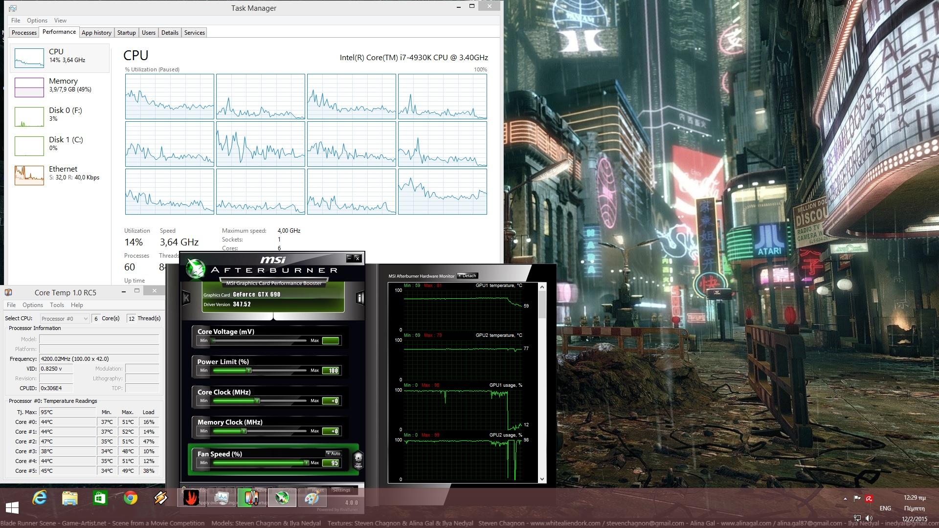 Evolve CPU Performance Graph