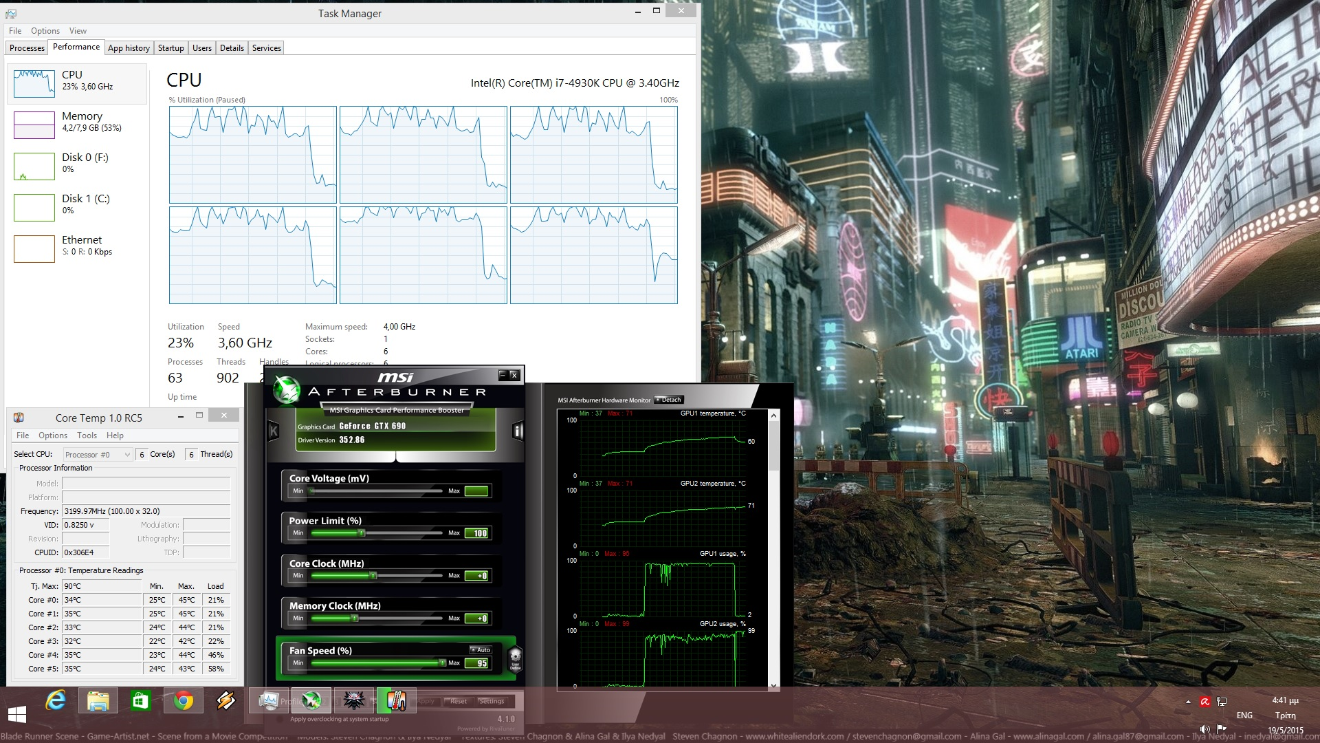 The Witcher 3 CPU Graph
