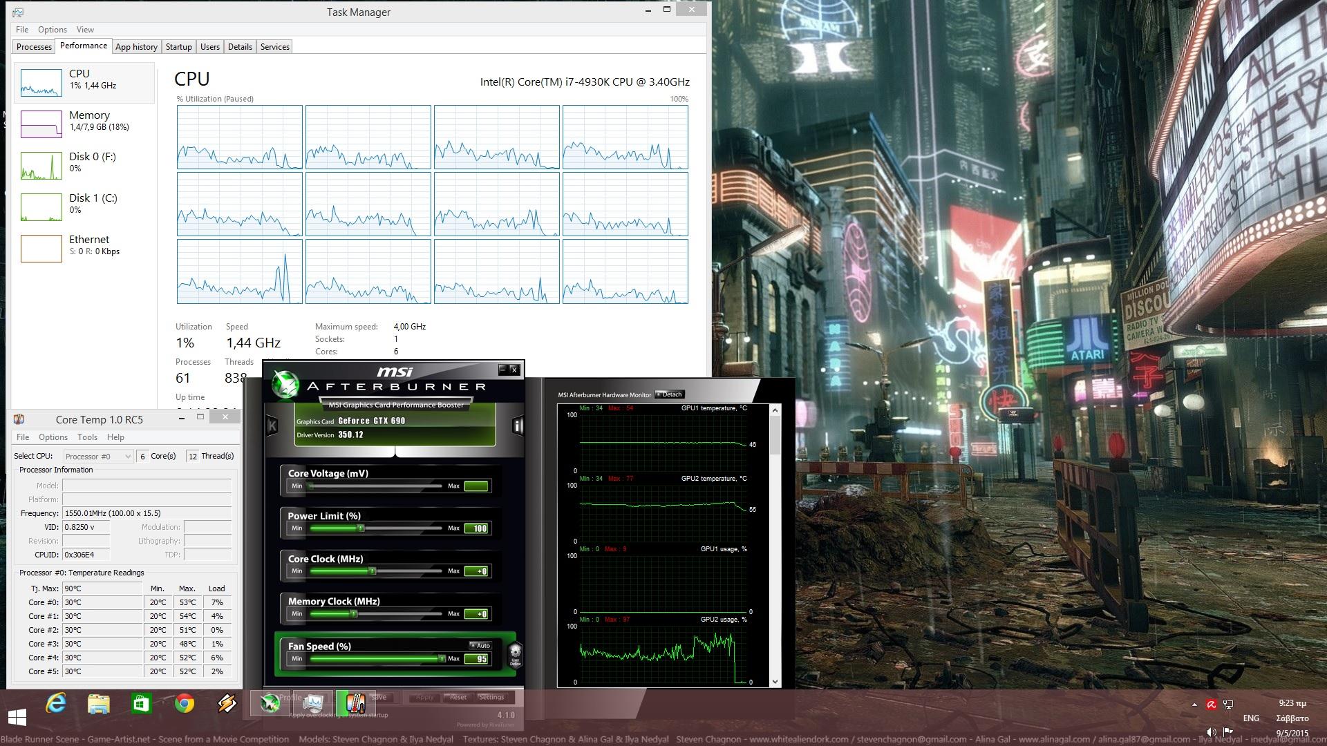 Wolfenstein The Old Blood CPU Graph