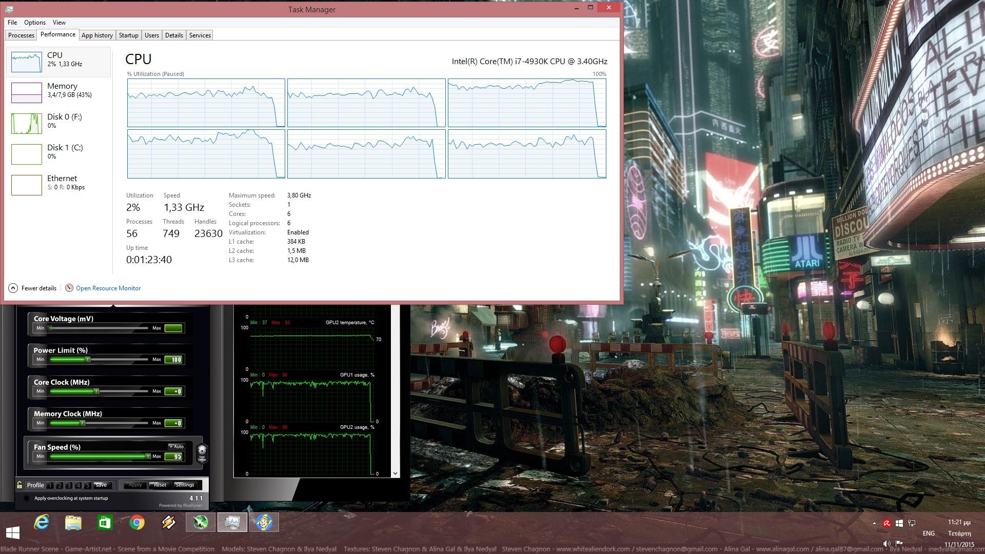 Fallout 4 CPU Graph
