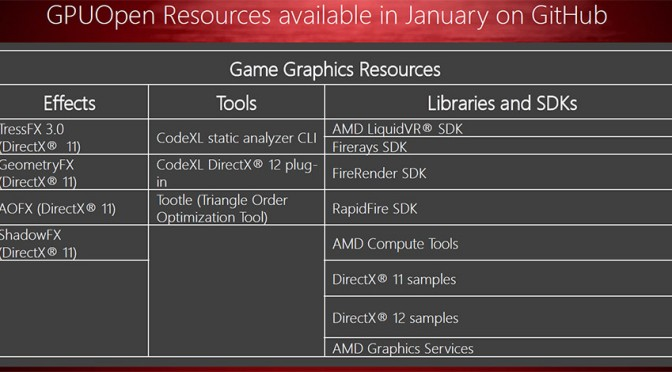 AMD Announces Its Open Source Answer To NVIDIA's GameWorks, GPUOpen