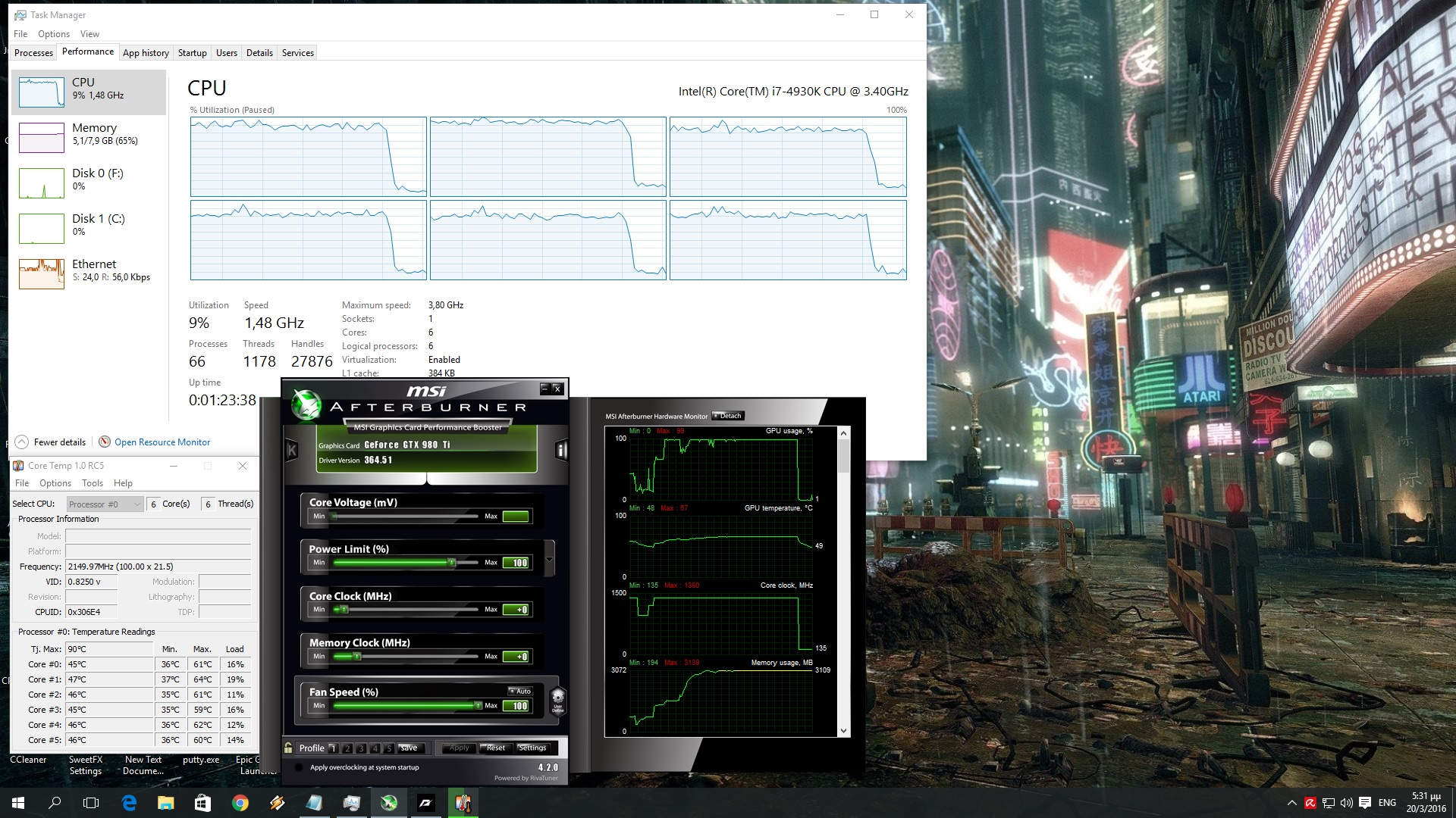 Need for Speed CPU Graph