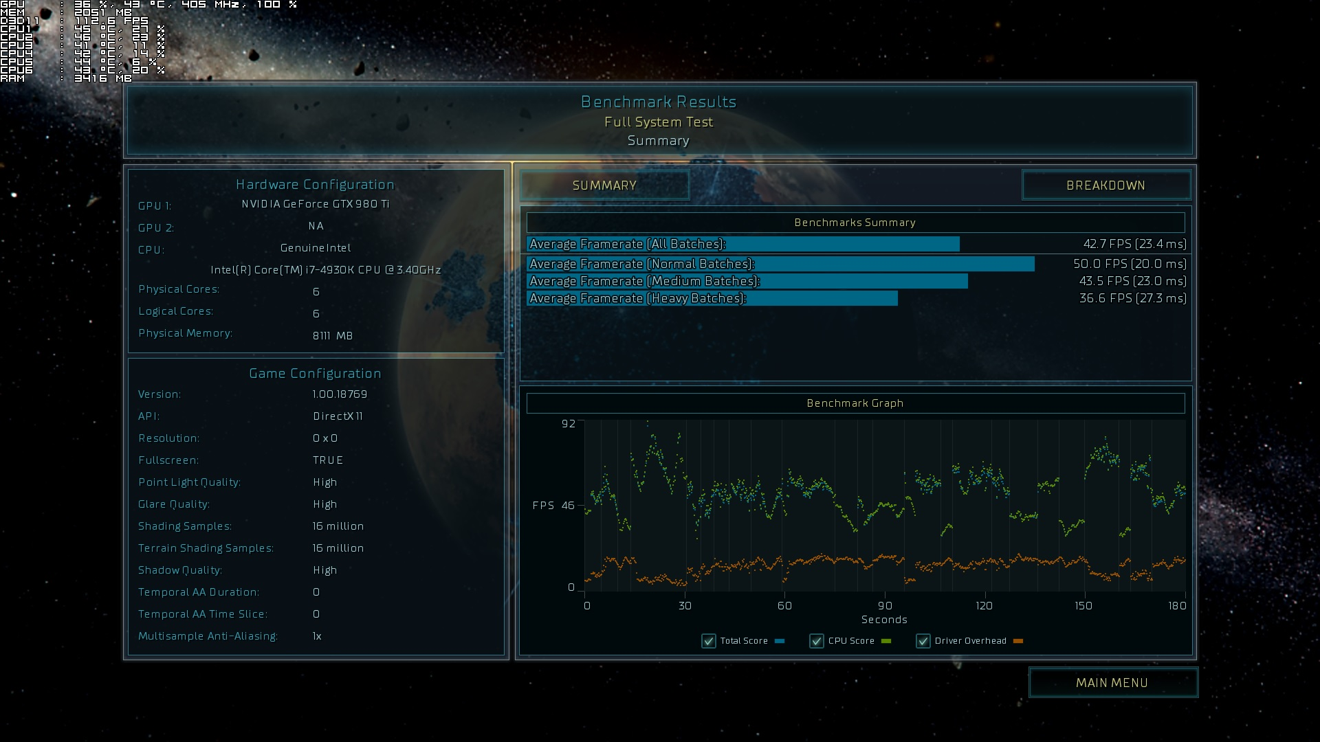 Ashes of the Singularity - PC Performance Analysis - DSOGaming
