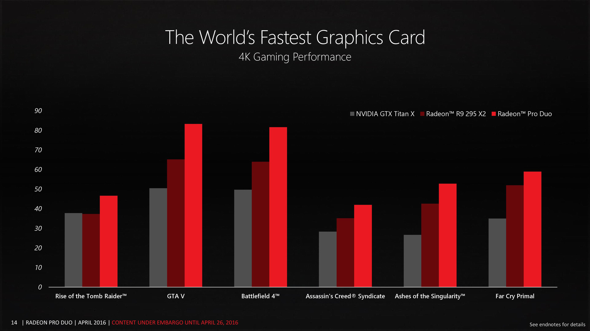 Radeon-Pro-Duo-official-benchies