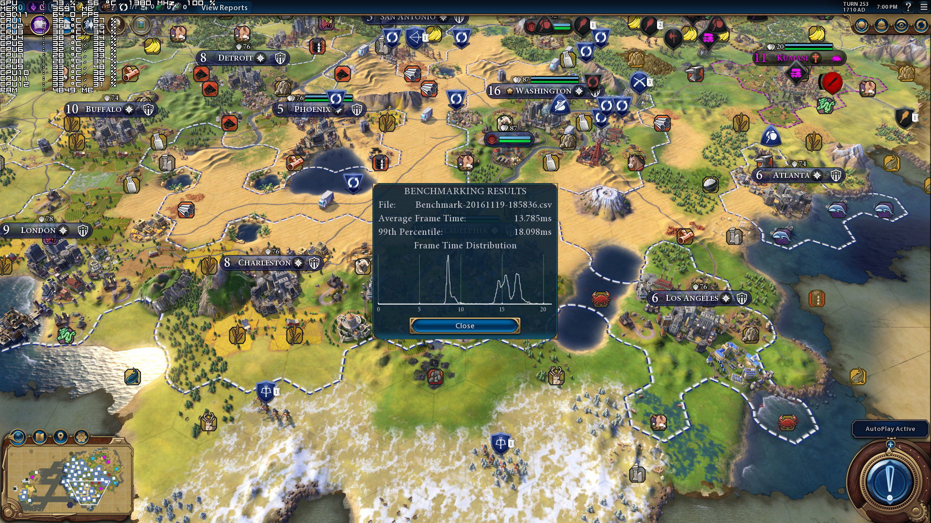 Sid Meier's Civilization VI - DX11 versus DX12 performance