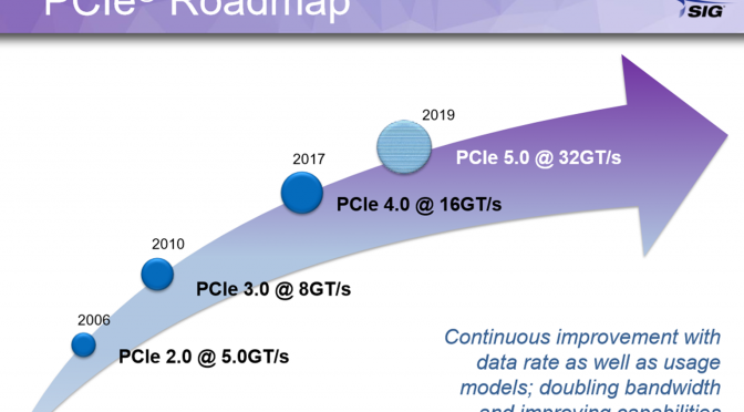 PCIe 4.0 Will Be Here in 2017 Following by PCIe 5.0 in 2019