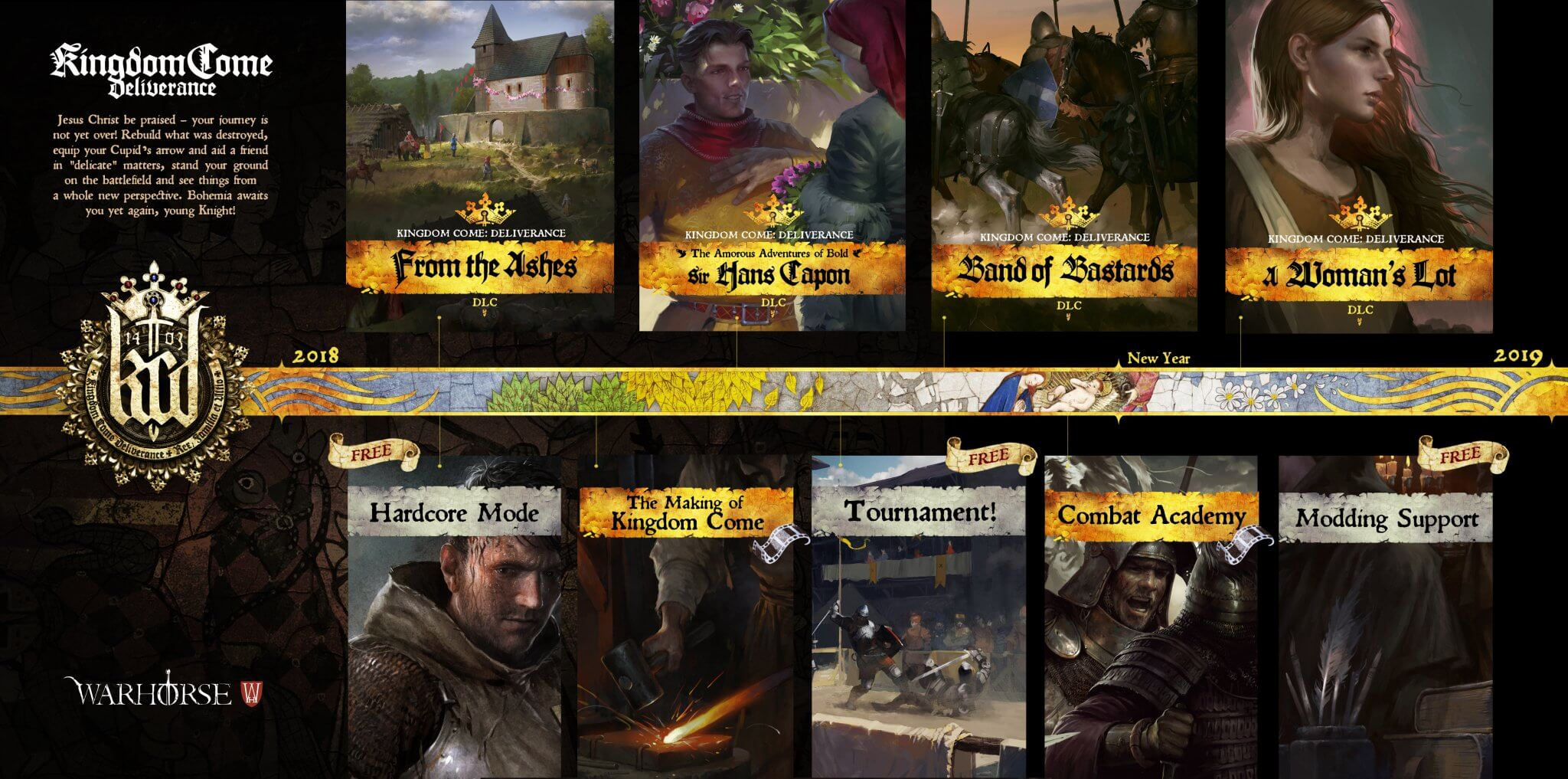 Warhorse Studios announced free DLCs for Kingdom Come