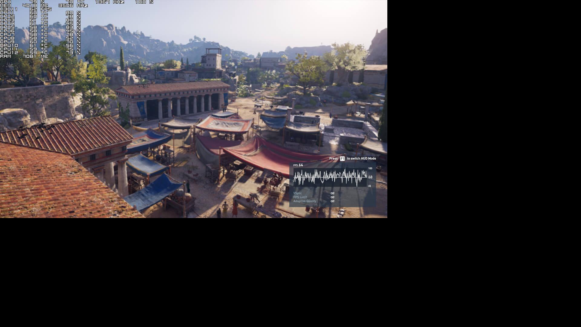 Assassin's Creed Odyssey is less CPU demanding than Origins