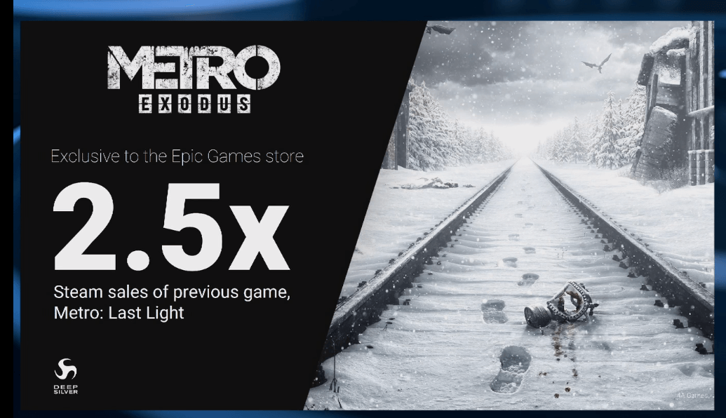Epic Games Store Game Keys Can Now Be Sold on Humble Bundle