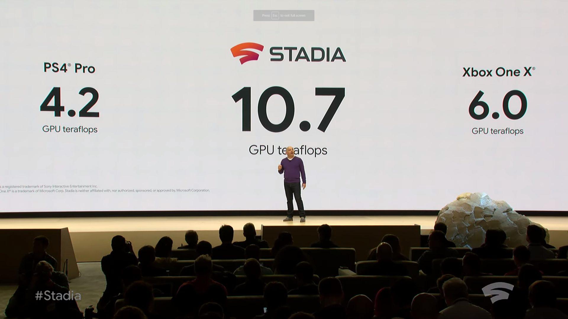 Image result for google stadia