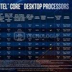 تسربت المواصفات والأسعار النهائية لجميع وحدات المعالجة المركزية القادمة من Comet Lake-S من Intel 5
