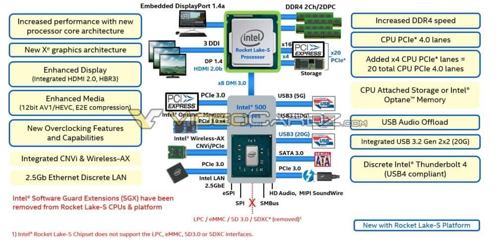 Intel U0026 39 S Next
