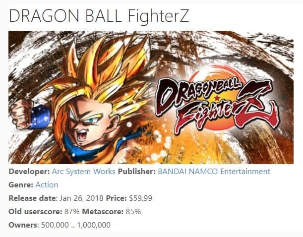 Dragon Ball FighterZ PC sales estimate