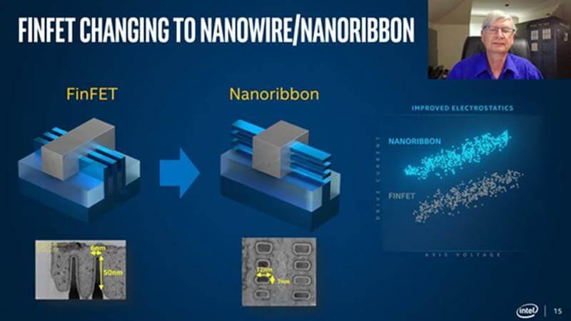 Intel nanoribbon-nanowire tech-1