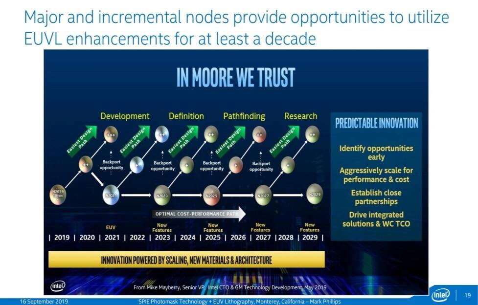 Intel nanoribbon-nanowire tech-2