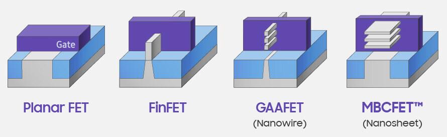 Intel nanoribbon-nanowire tech-3