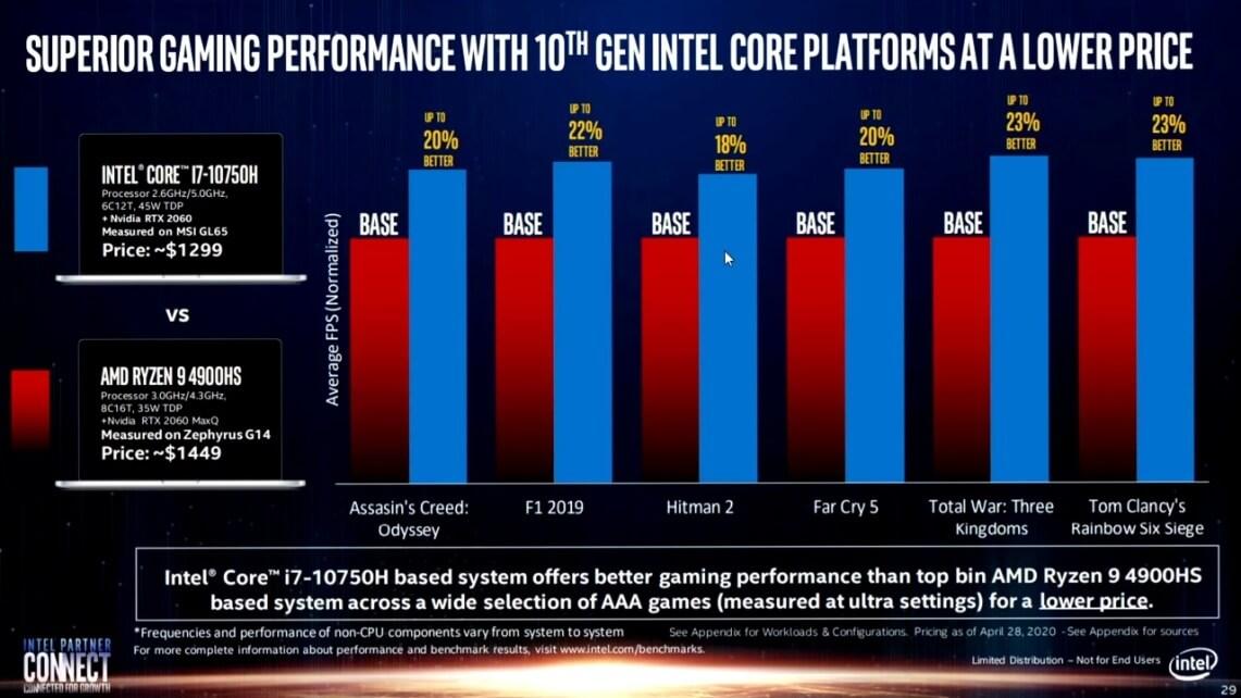 Intel i7-10750H vs AMD notebook benchmarks-2