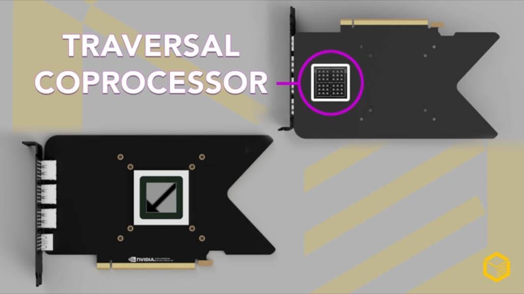 RTX 3000 series Traversal Coprocessor 2