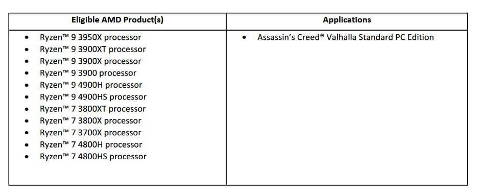 AMD Assassin's Creed Valhalla Bundle