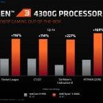 AMD Ryzen 4000G series gaming benchmarks-12