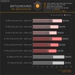 AMD Ryzen 4000G series gaming benchmarks-15