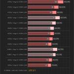 AMD Ryzen 4000G series gaming benchmarks-16