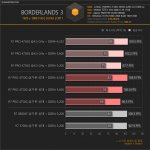 AMD Ryzen 4000G series gaming benchmarks-2