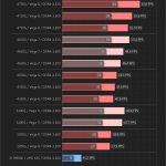 AMD Ryzen 4000G series gaming benchmarks-6