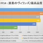 AMD Ryzen 4000G series gaming benchmarks-7