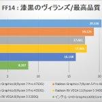 AMD Ryzen 4000G series gaming benchmarks-8