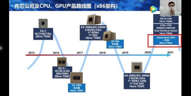Chinese x86 CPU Vendor Zhaoxin GPU