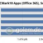 Intel Lakefield CPU Windows 10 OS Process Scheduler benchmarks-2