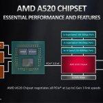 ASUS A520 motherboard AMD APU-2