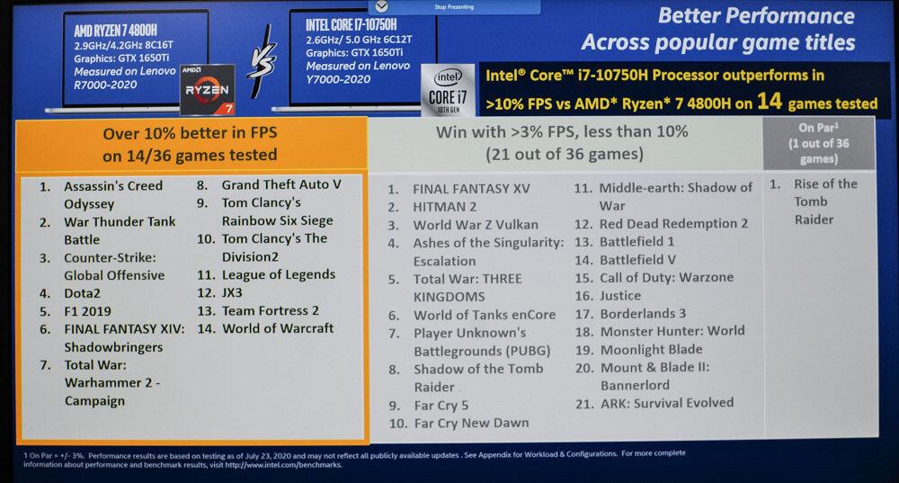 Intel 10th Gen Comet Lake-H CPU vs AMD APU gaming benchmarks-1