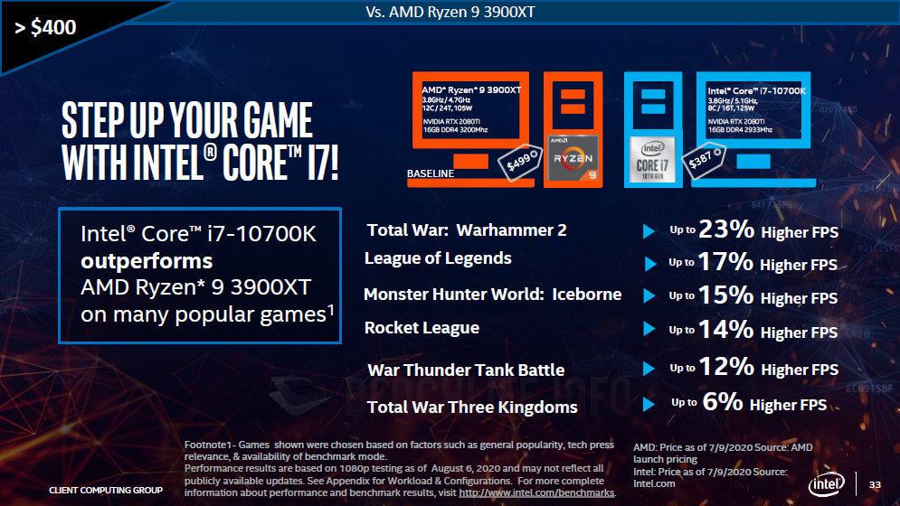 Intel vs AMD gaming benchmarks slides-1